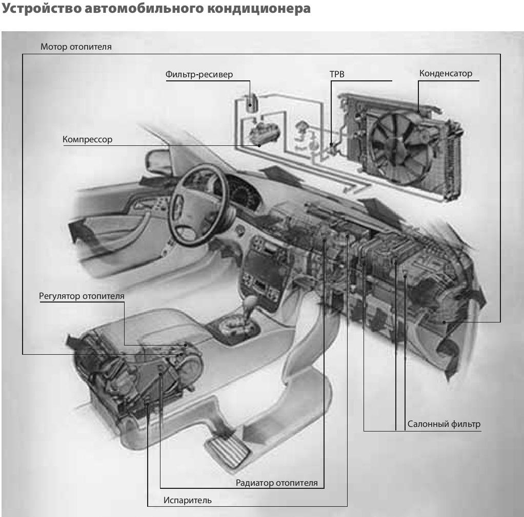 Уплотнения теплообменника Анвитэк A3M Салават