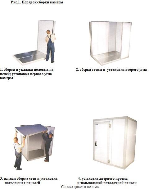 Сборка Холодильные Камеры Камера Холодильная КХНинструкция посборке