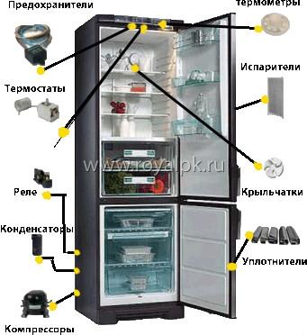 Пластинчатый теплообменник КС 126 Владимир